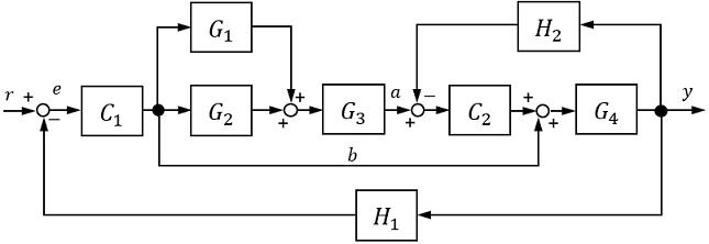 複雑なブロック線図の例