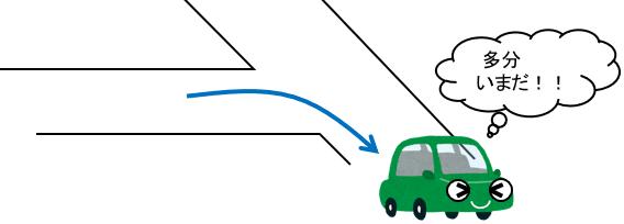 フィードフォワード制御で車を運転するイメージ