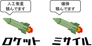 ロケットとミサイルの違い