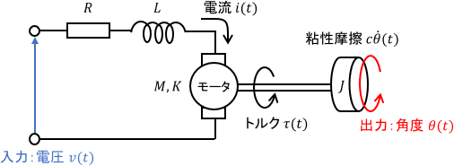 DCサーボモータの回路図